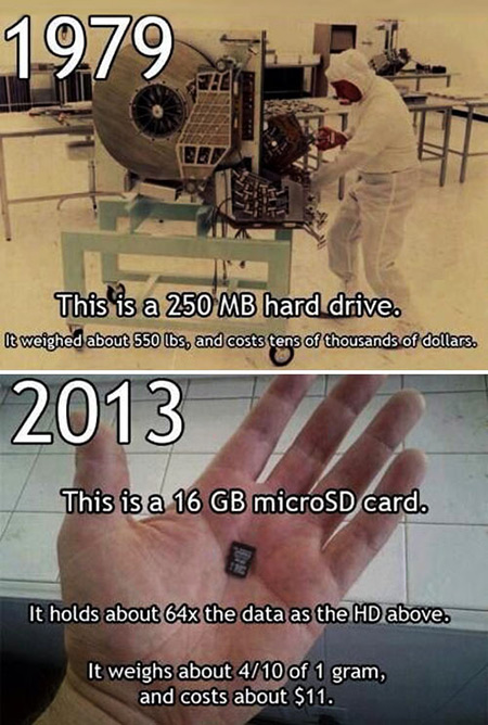 Mind Blowing Size Difference Of Computer Memory 1979 Vs
