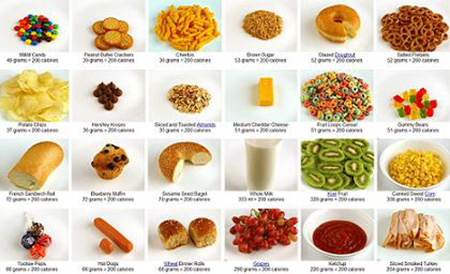 What 200 calories looks like as various foods techeblog for Cuisine 0 calorie