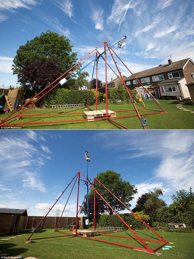 360 Degree Swing