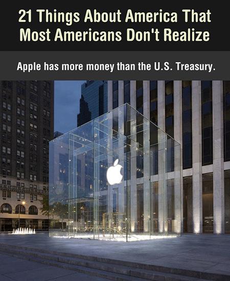 Apple US Treasury