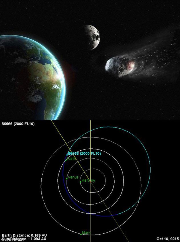 Asteroid 86666