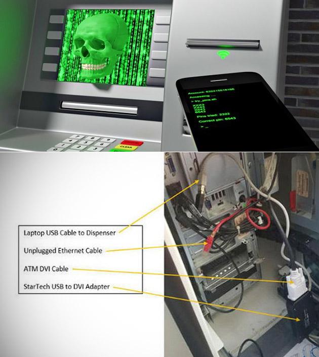 ATM Jackpotting FBI