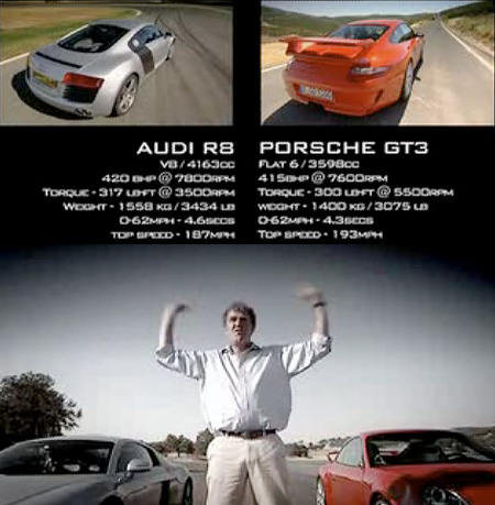 Top Gear: Audi R8 vs  Porsche 911 GT3 - TechEBlog