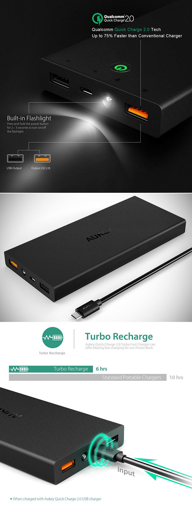 Aukey 15,000mAh Power Bank