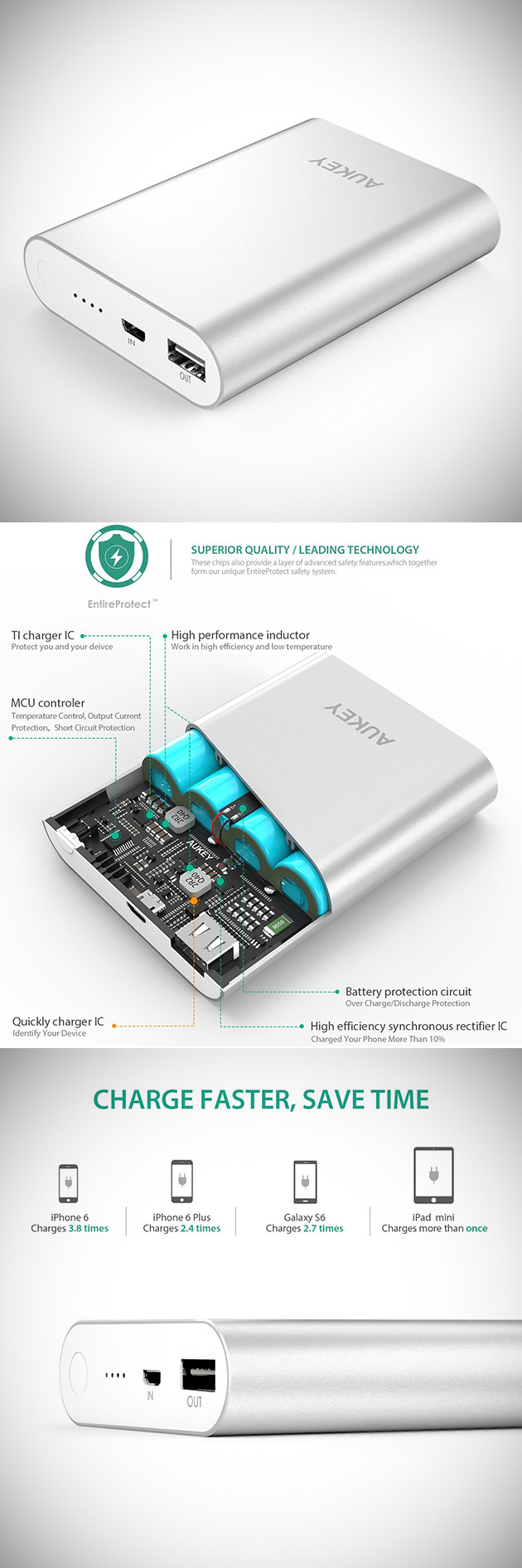 Aukey Quick Charge Power Bank