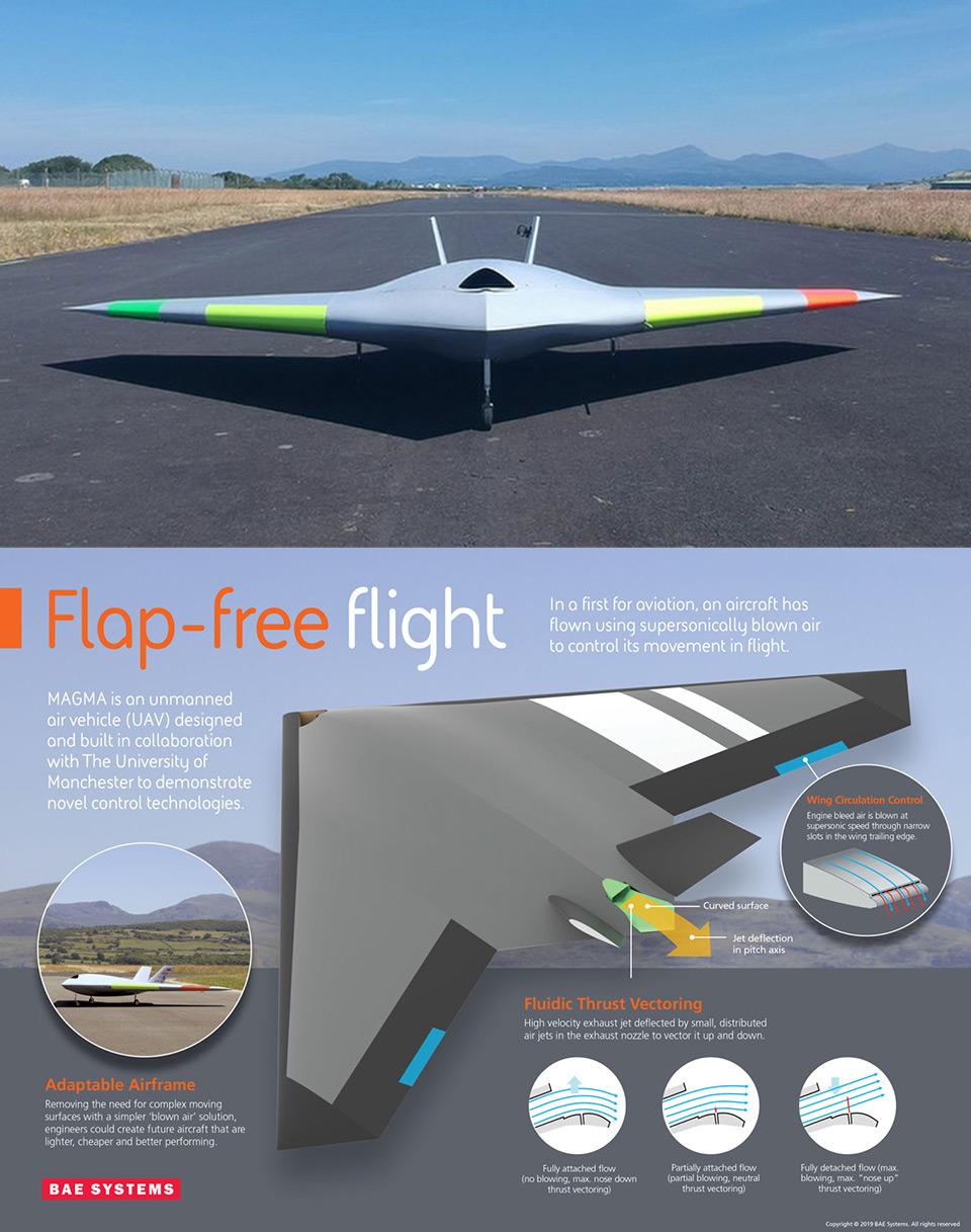 BAE Magma Drone