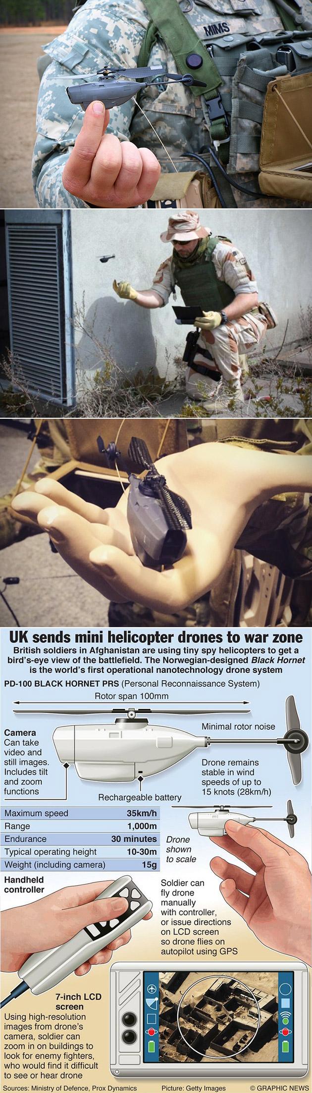 Black Hornet Drone