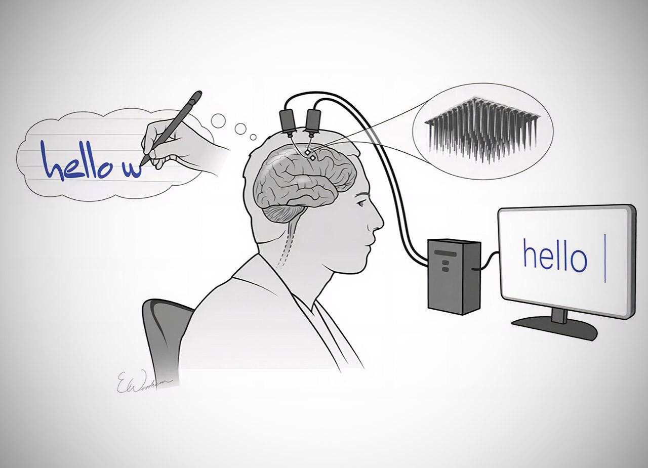 Brain-Computer Interface Handwriting Text Screen