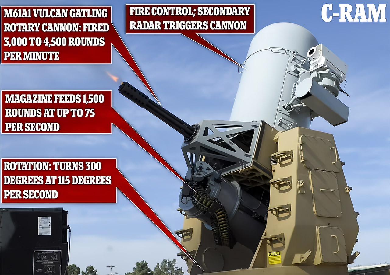 C-Ram Centurion Counter-Rocket Artillery Mortar Defense System Star Wars Kabul Rocket