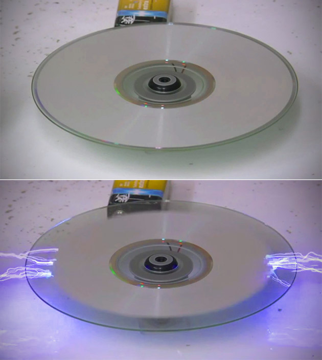 CD Electricity