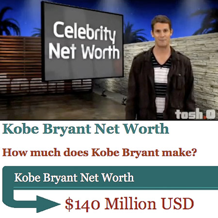 Celebrity Networth Featured On Tosh O – TechEBlog