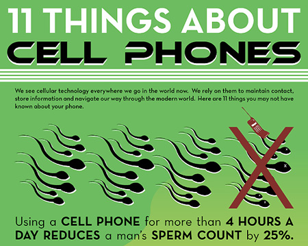 11 Interesting Cell Phone Facts