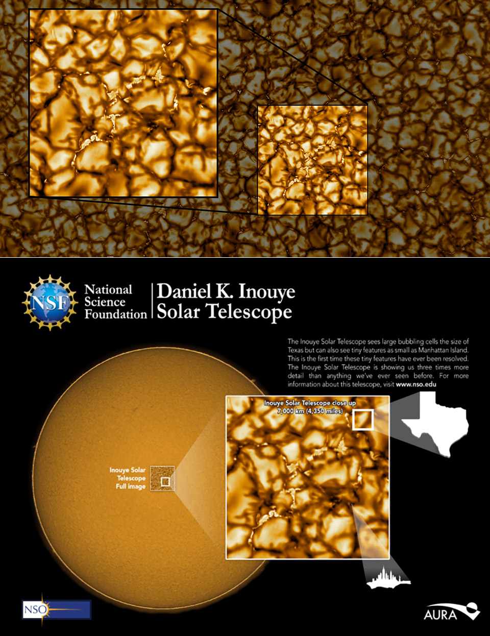 Closest Sun Surface