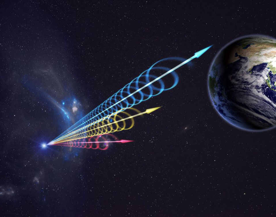 Cosmic Radio Bursts Deep Space 157-Days