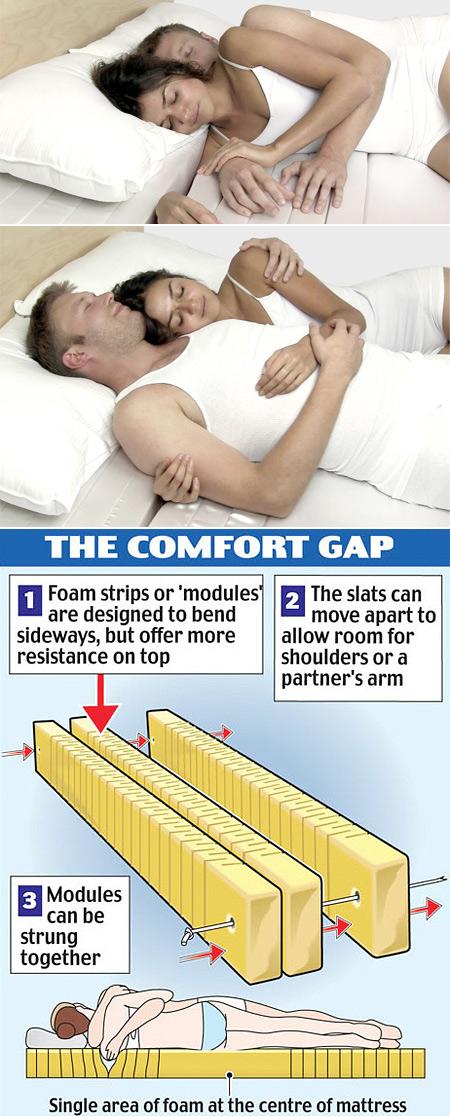 Kuscheln Matratze verfügt über integrierte Lamellen zu vermieten Paare bequem schlafen.