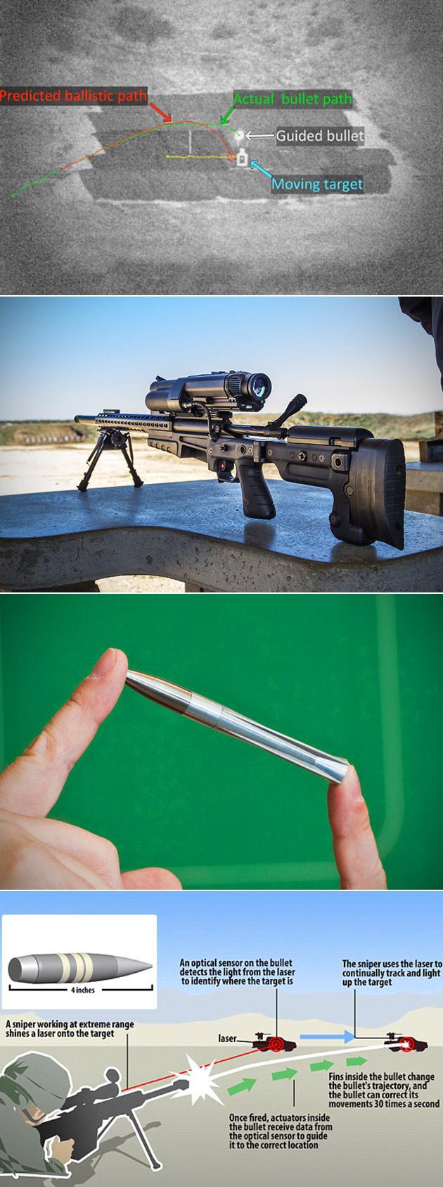 DARPA Exacto Smart Bullet