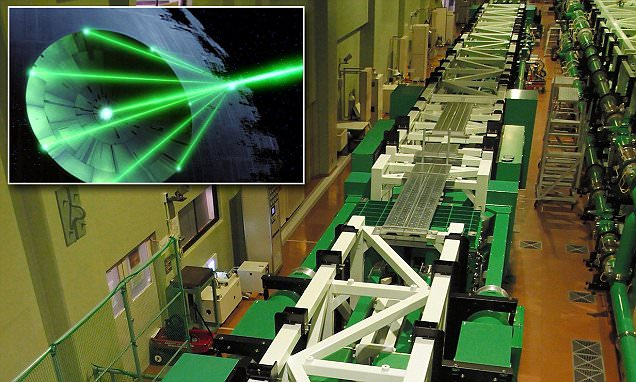 World's Most Powerful Laser