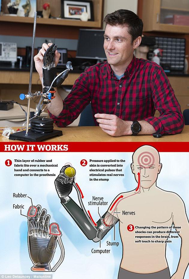 E-Dermis Prosthetic