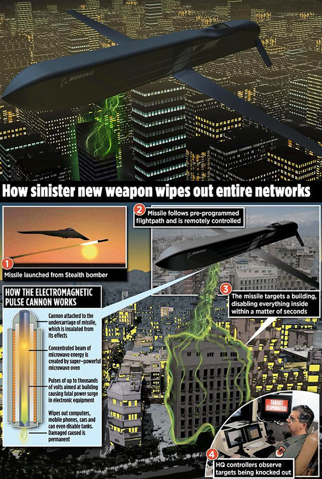 Electromagnetic Pulse Weapon