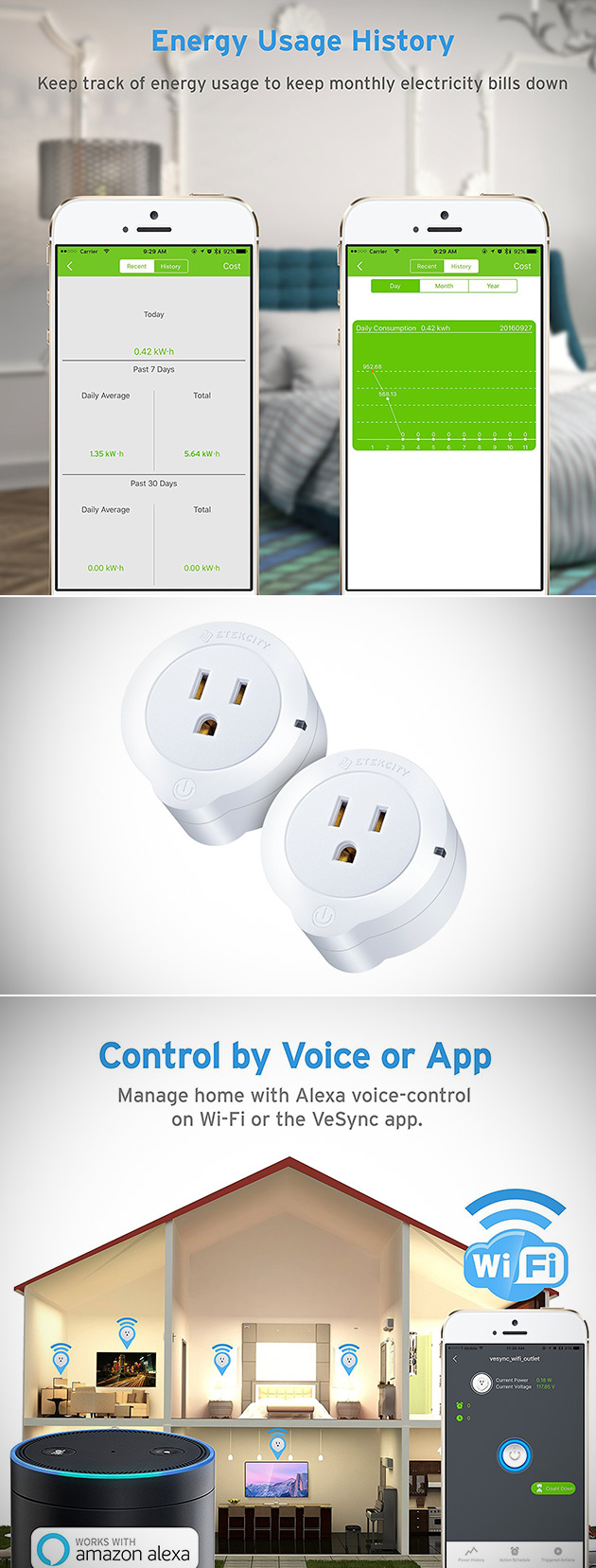 Etekcity Voltson WiFi Smart Plug (2-Pack) Can Be Controlled with