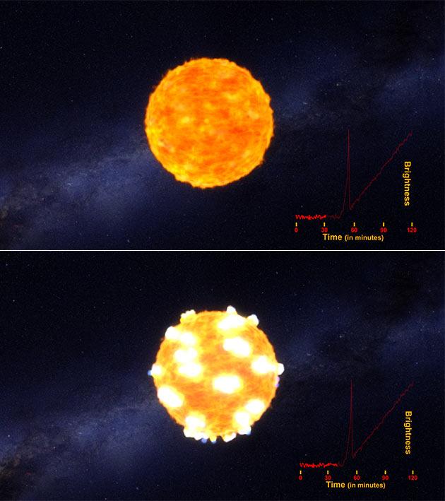 Exploding Star Shockwave