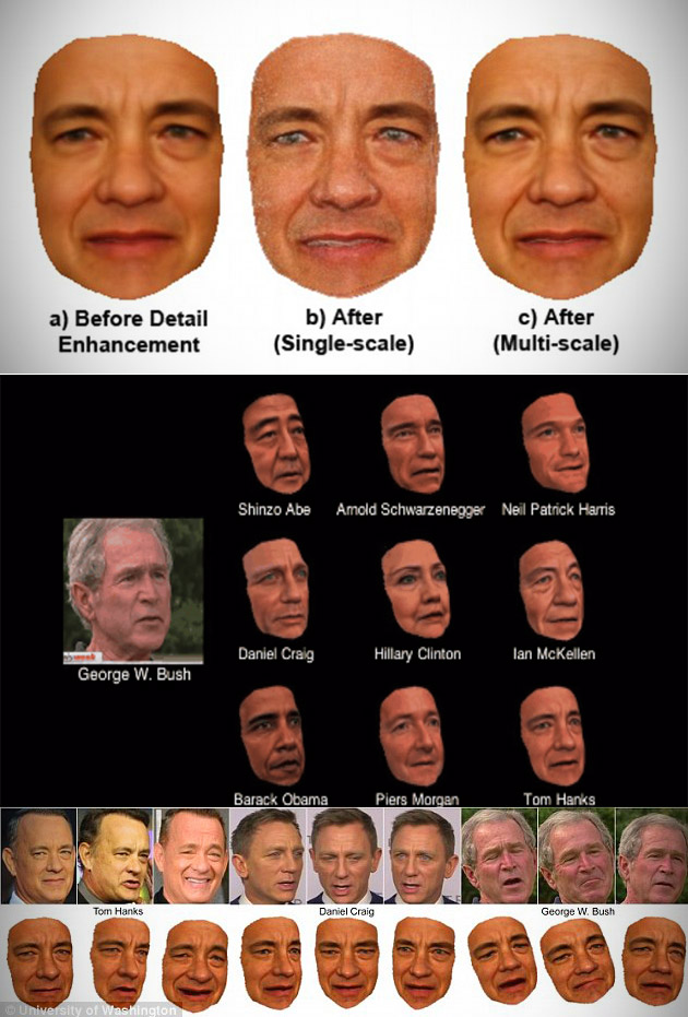 Face Morphing Transforming Software