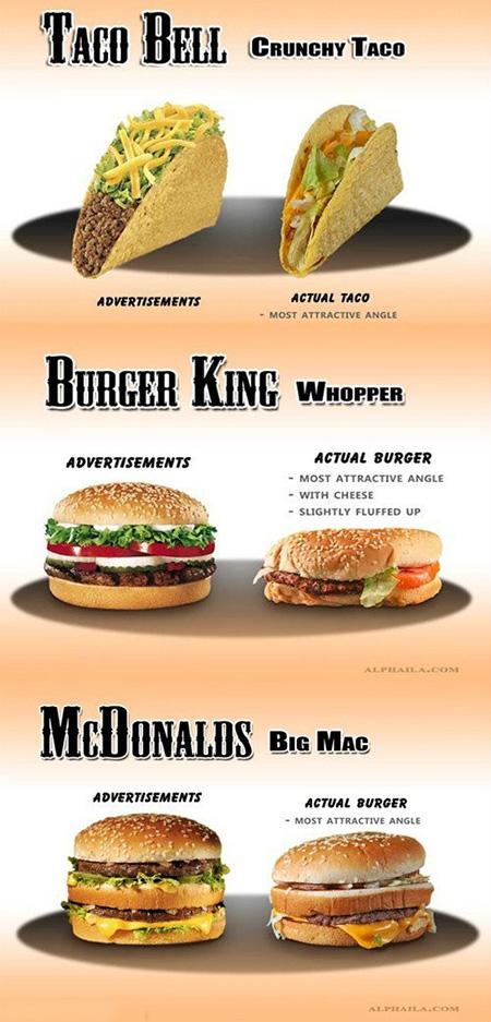 Les Dangers De Fast Food