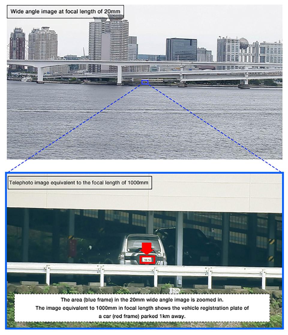 Fujifilm SX800 Surveillance Camera