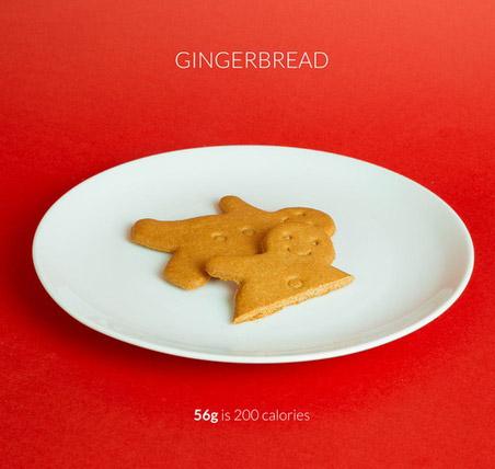Gingerbread Calories