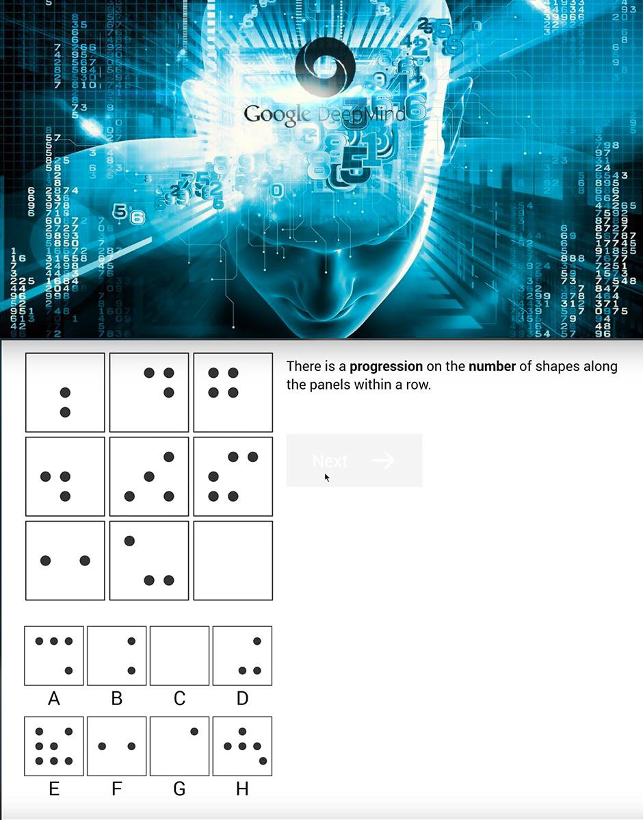 Google DeepMind Technologies AI