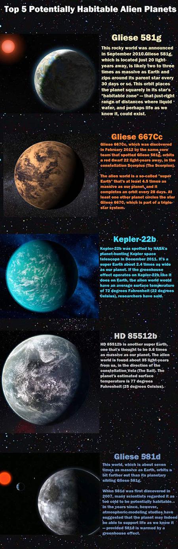 Gliese 581g Nasa - Pics about space