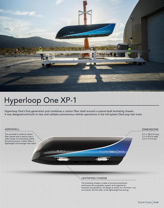 Hyperloop One System