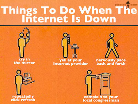 What Four Things Do I Need to Connect to the Internet?