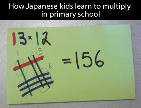 japanese-multiplication-trick.jpg