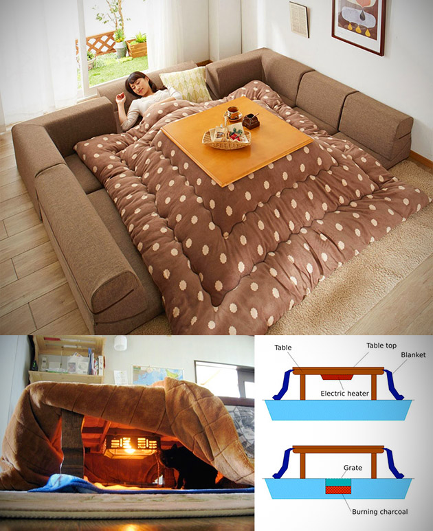 Kotatsu Bed Japanese