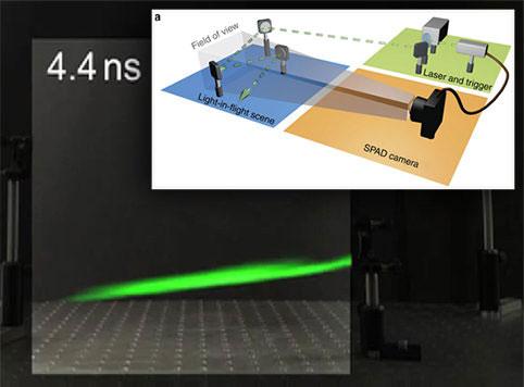 Laser Beam Flight Path