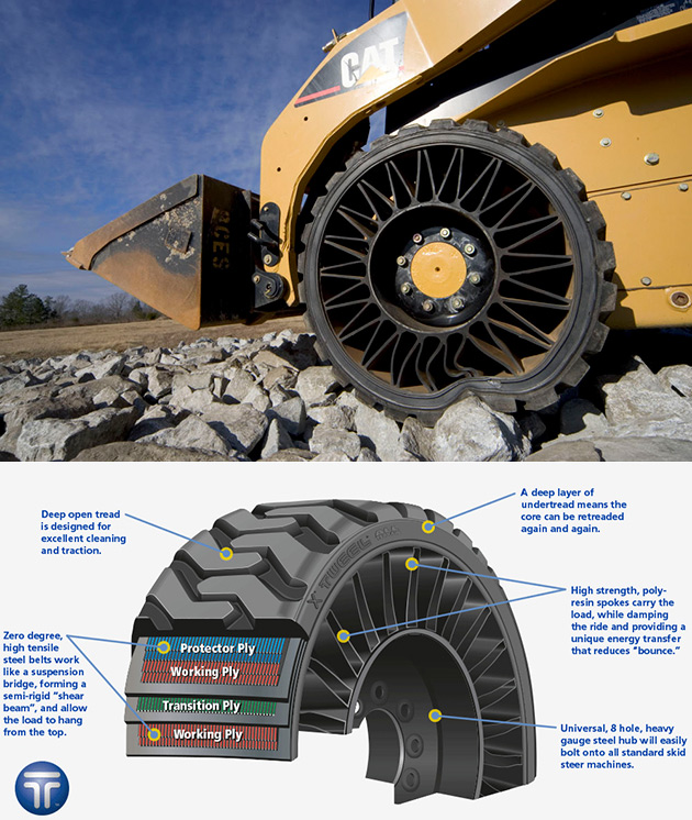 Michael Airless Tires