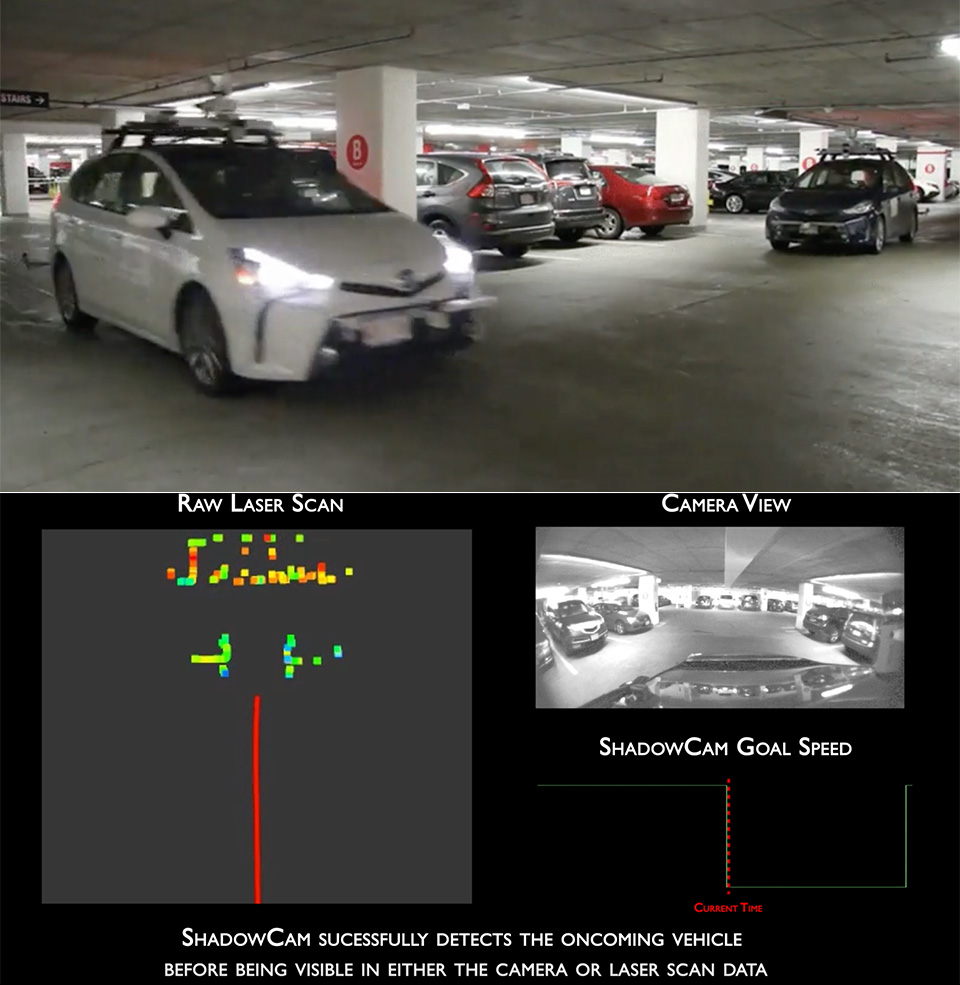 MIT Autonomous Cars See Around Corners