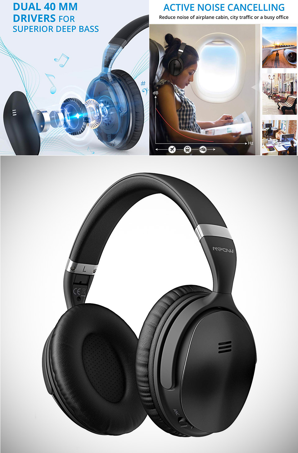 Mpow H5 Active Noise Canceling Headphones
