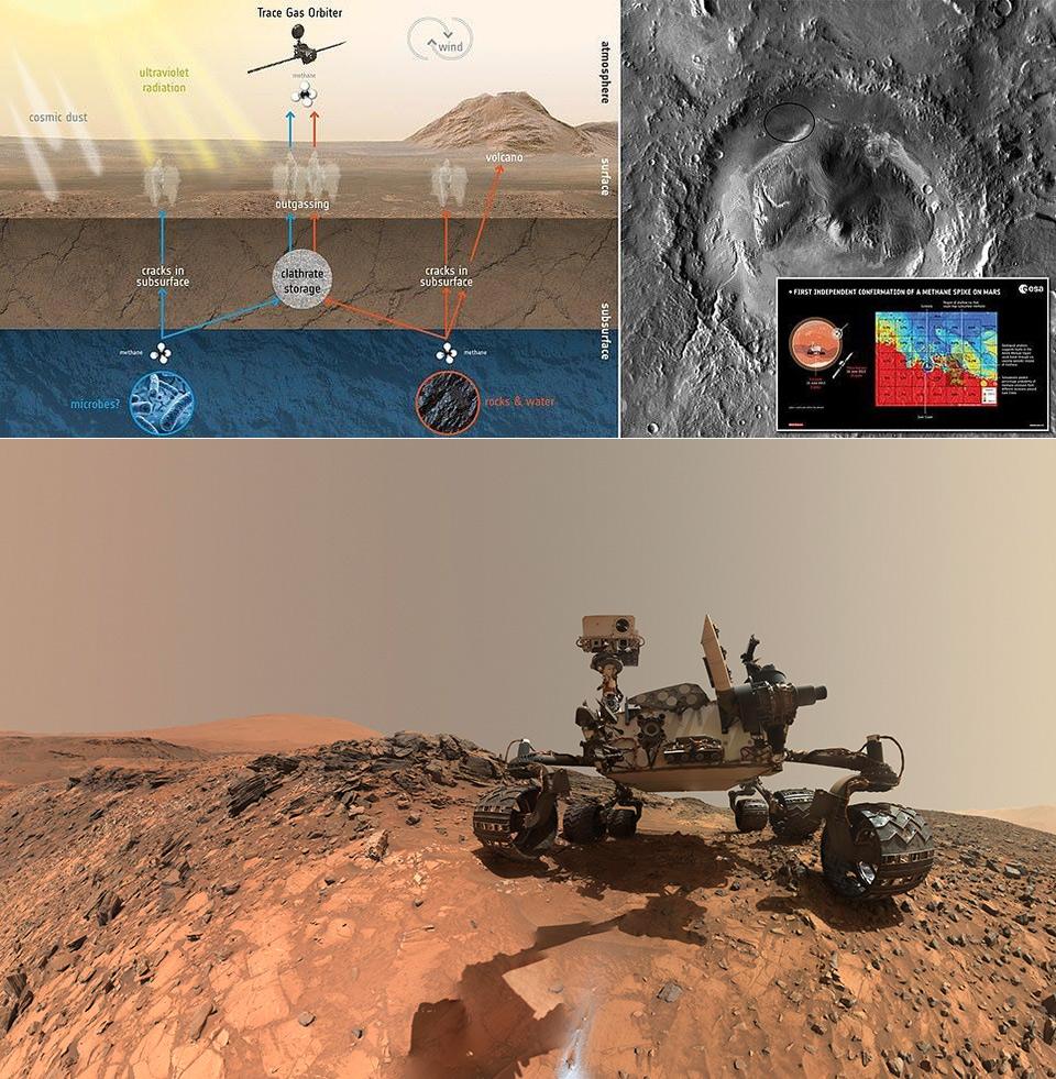NASA Mars Methane