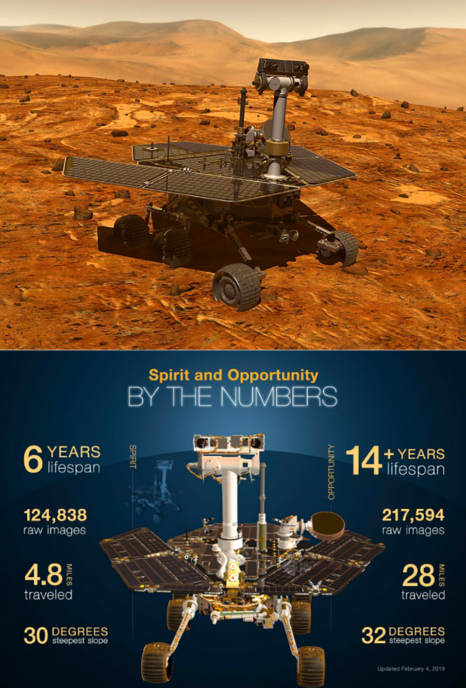 NASA Mars Opportunity Rover Martian Soil