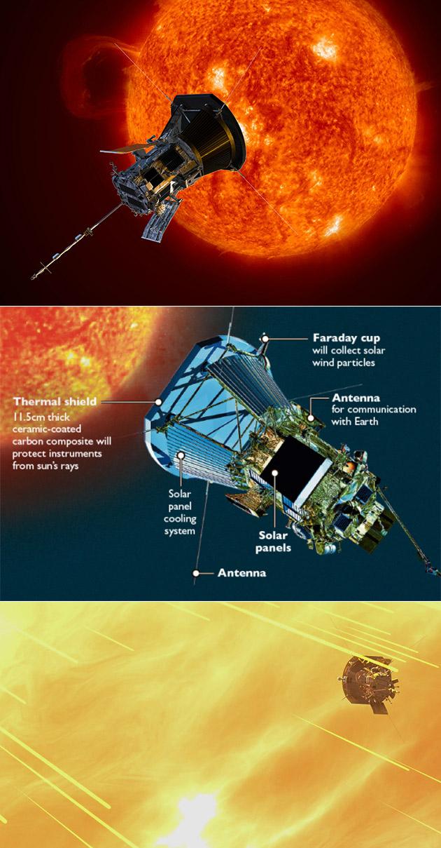 NASA Parker Solar Probe Sun