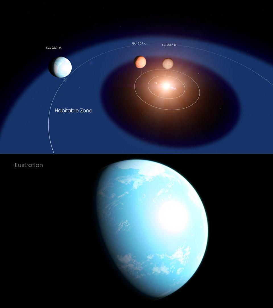 NASA TESS Super Earth