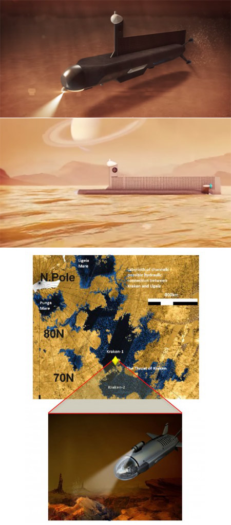 NASA Titan Submarine