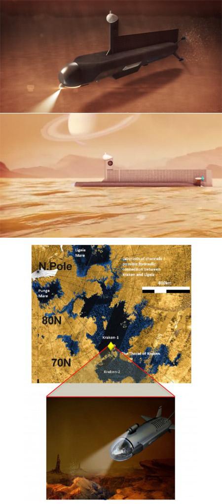 NASA Titan Submarine
