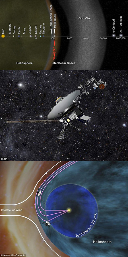 NASA's Voyager 1 Officially Leaves Solar System, Enters ...