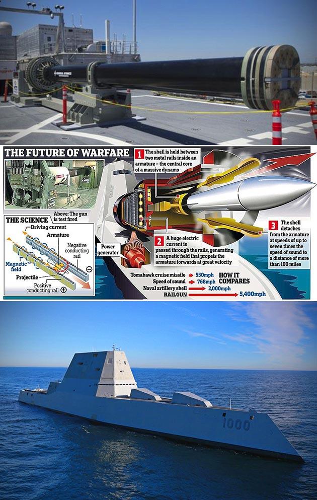 Navy Star Wars Weapon