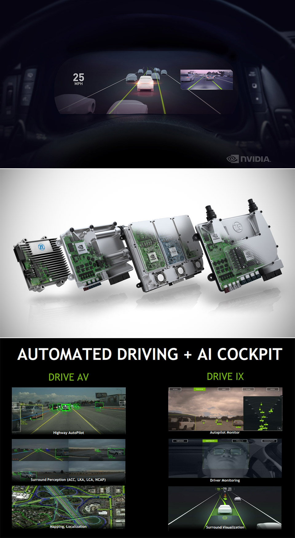 CES 2019: NVIDIA DRIVE AutoPilot Revealed, is World's First