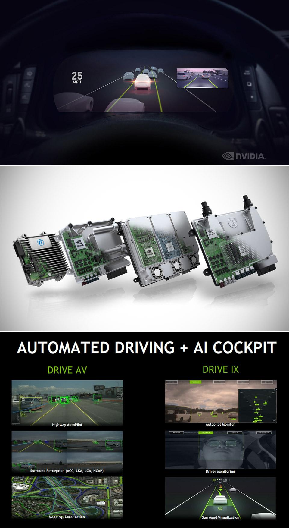NVIDIA Drive AutoPilot CES