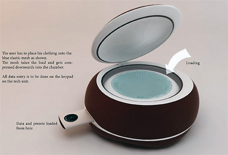 Portable Compact Washing Machine